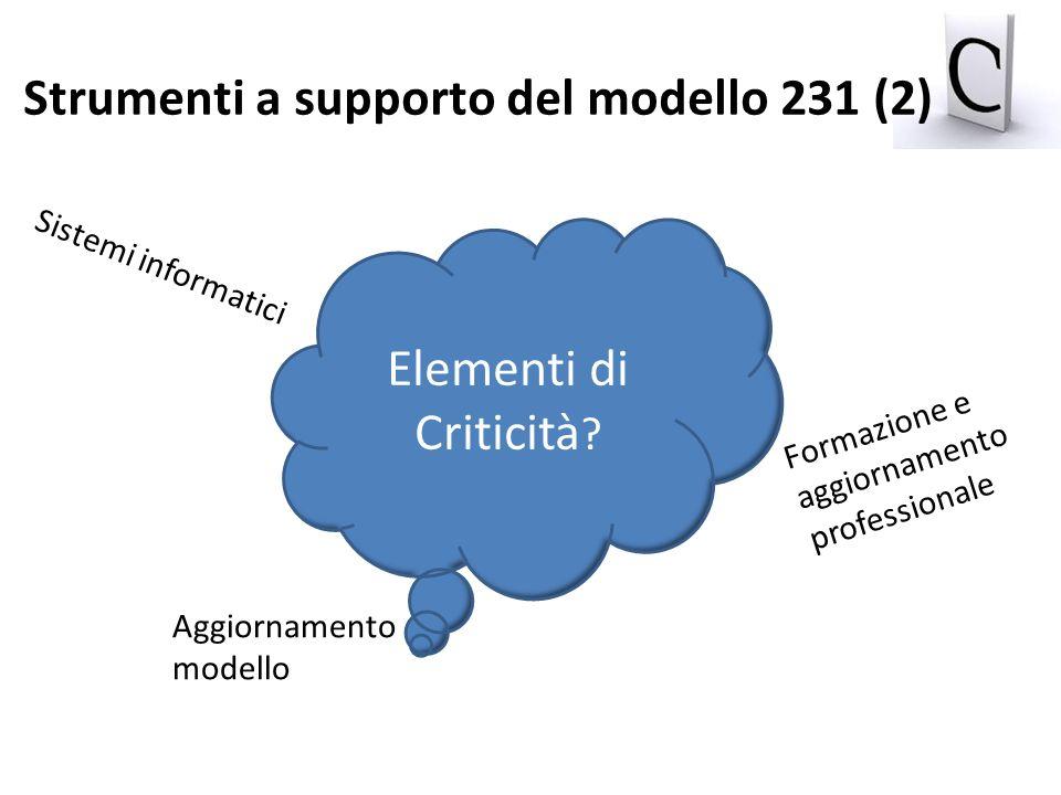 Strumenti a supporto del modello 231 (2) Sistemi informatici Aggiornamento modello Formazione e aggiornamento professionale Elementi di Criticità ?