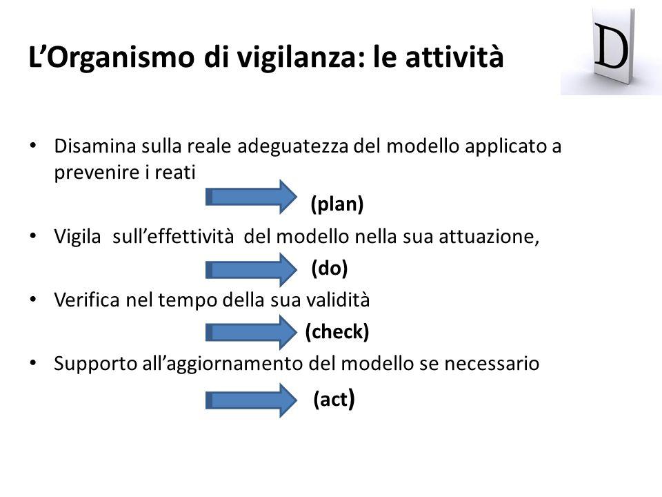 Disamina sulla reale adeguatezza del modello applicato a prevenire i reati (plan) Vigila sulleffettività del modello nella sua attuazione, (do) Verifi