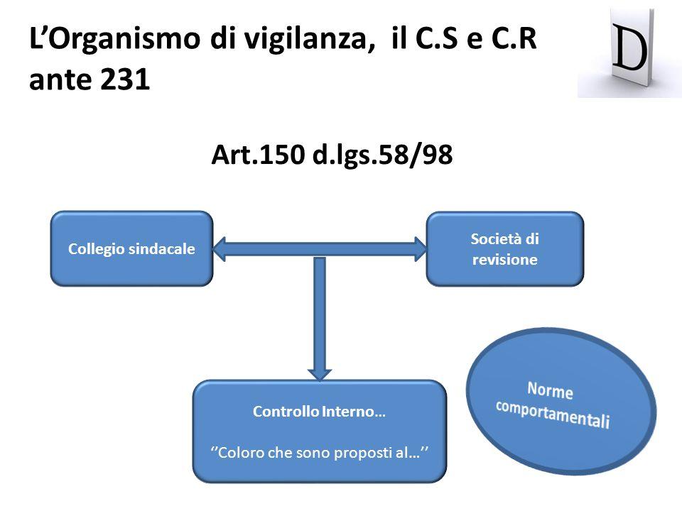 Collegio sindacale Società di revisione Controllo Interno… Coloro che sono proposti al… LOrganismo di vigilanza, il C.S e C.R ante 231 Art.150 d.lgs.5