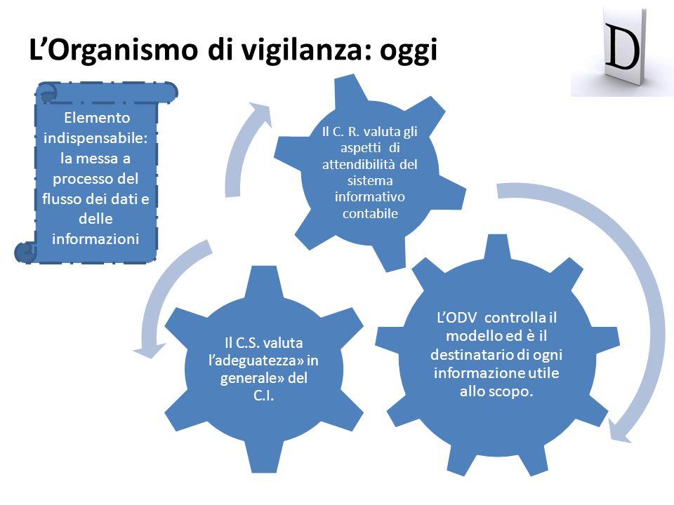 LODV controlla il modello ed è il destinatario di ogni informazione utile allo scopo. Il C.S. valuta ladeguatezza» in generale» del C.I. Il C. R. valu