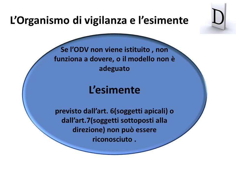 Se lODV non viene istituito, non funziona a dovere, o il modello non è adeguato Lesimente previsto dallart. 6(soggetti apicali) o dallart.7(soggetti s