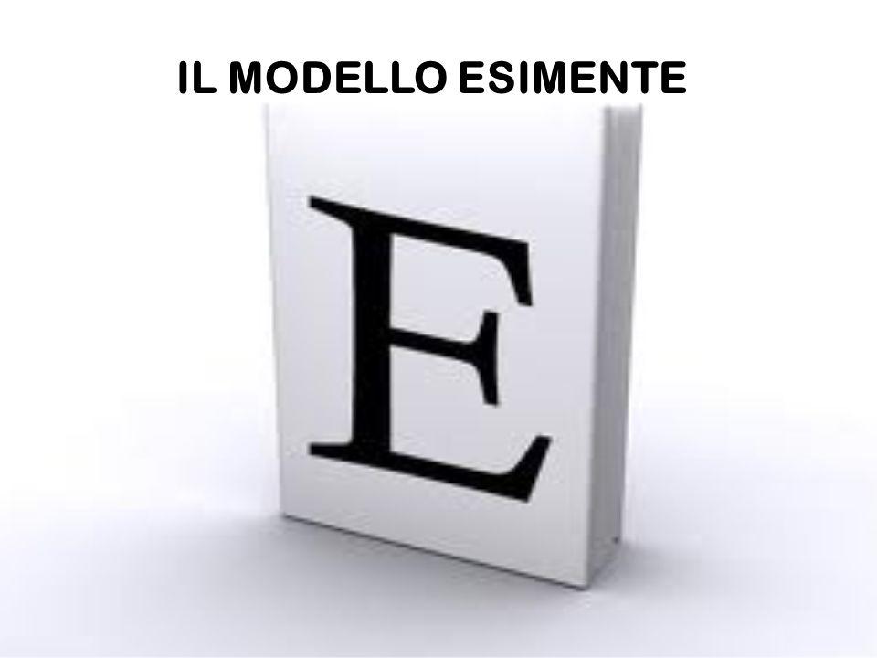 IL MODELLO ESIMENTE
