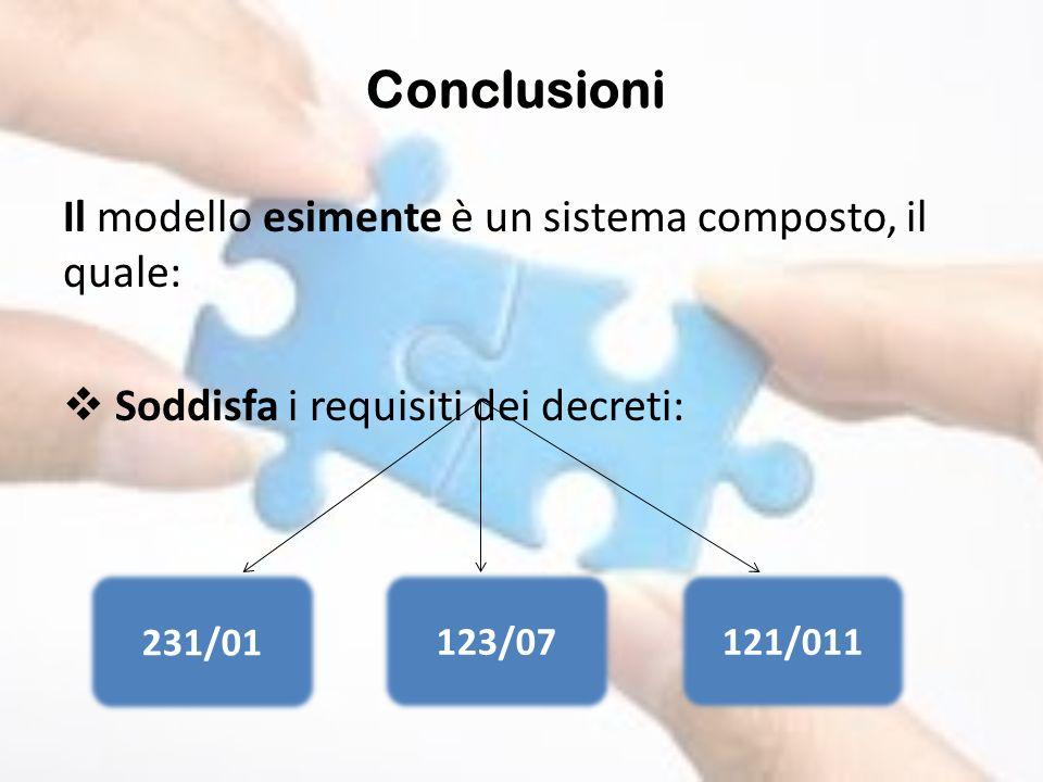 Il modello esimente è un sistema composto, il quale: Soddisfa i requisiti dei decreti: Conclusioni 231/01 123/07121/011