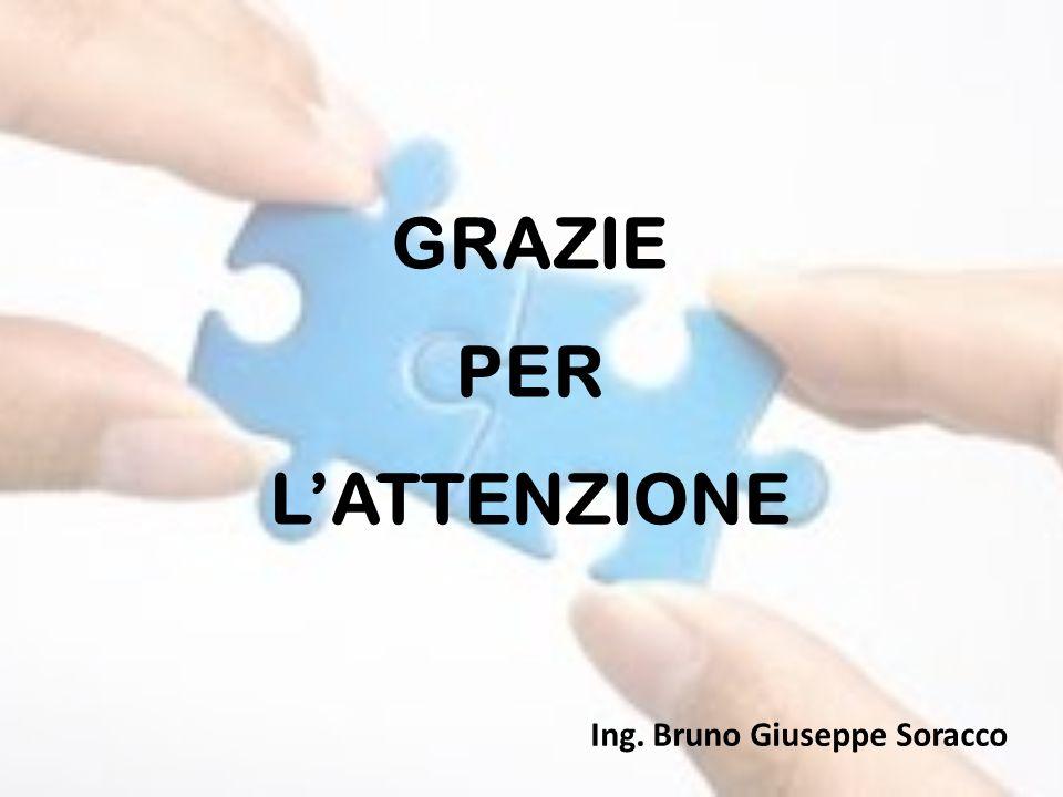 GRAZIE PER LATTENZIONE Ing. Bruno Giuseppe Soracco