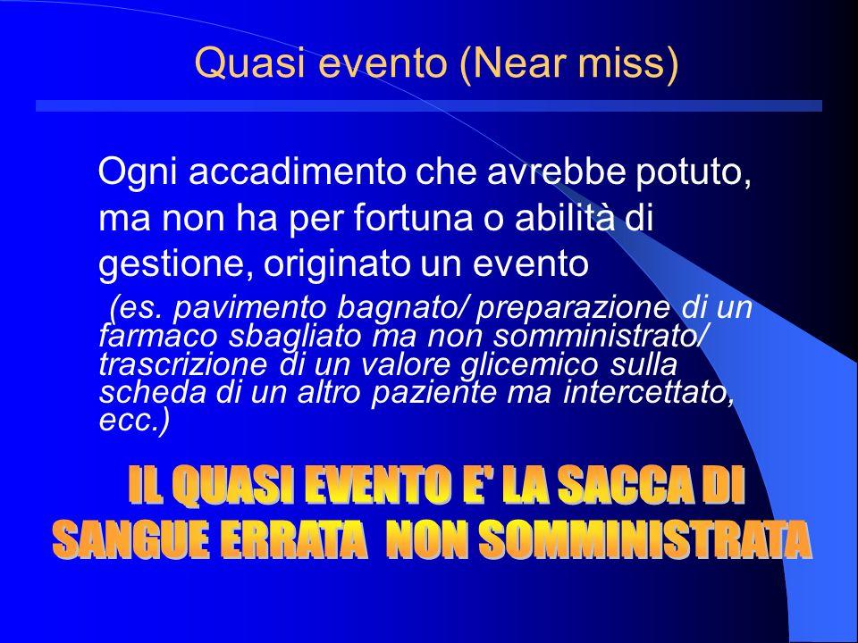 Quasi evento (Near miss) Ogni accadimento che avrebbe potuto, ma non ha per fortuna o abilità di gestione, originato un evento (es. pavimento bagnato/