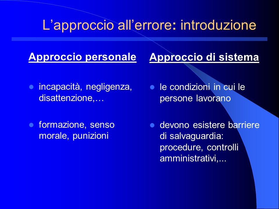 Lapproccio allerrore: introduzione Approccio personale incapacità, negligenza, disattenzione,… formazione, senso morale, punizioni Approccio di sistem