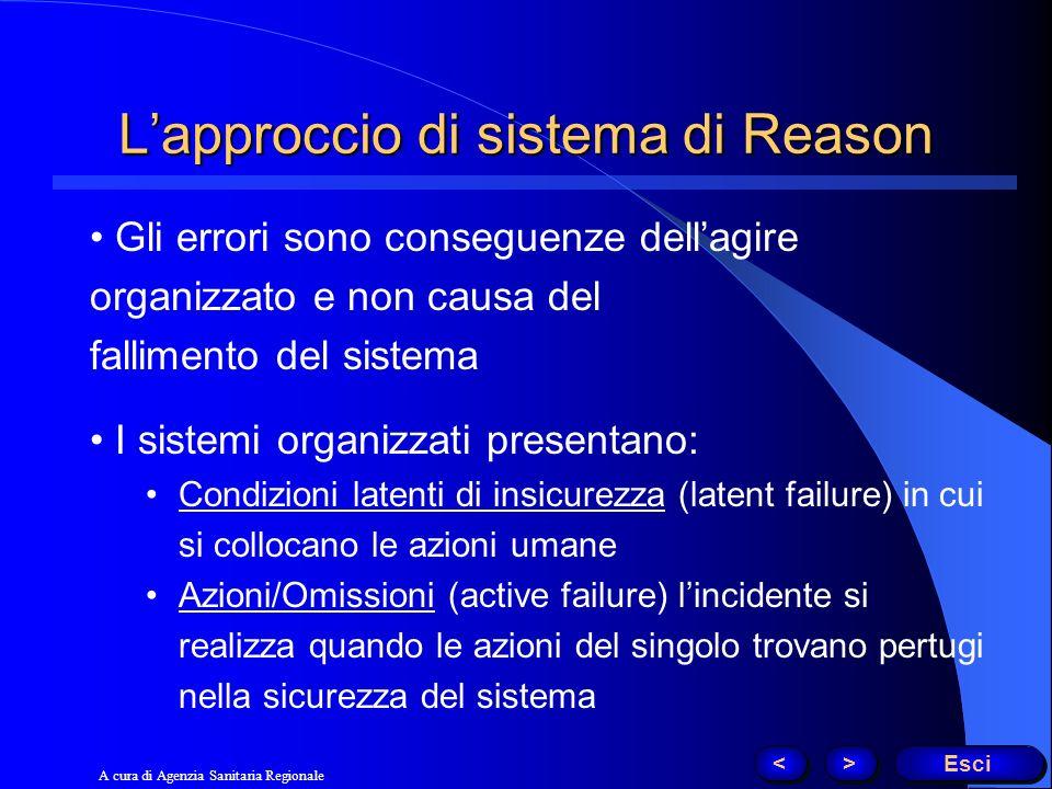 Lapproccio di sistema di Reason Gli errori sono conseguenze dellagire organizzato e non causa del fallimento del sistema I sistemi organizzati present