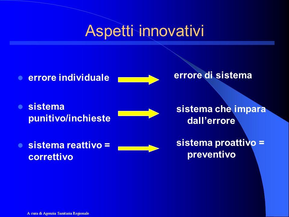 Aspetti innovativi errore individuale sistema punitivo/inchieste sistema reattivo = correttivo errore di sistema sistema che impara dallerrore sistema