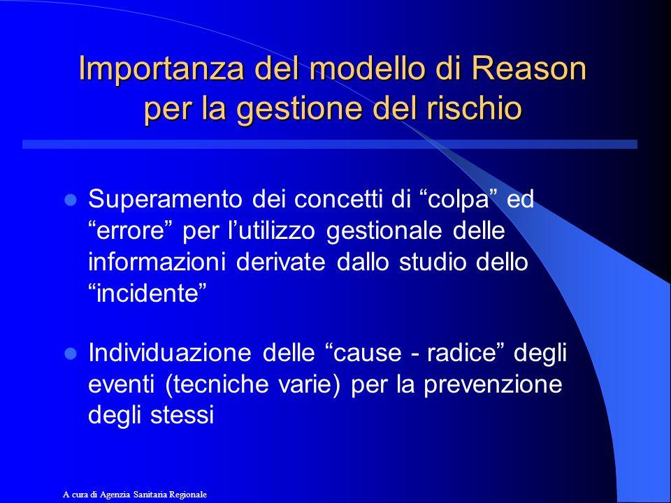 Importanza del modello di Reason per la gestione del rischio Superamento dei concetti di colpa ed errore per lutilizzo gestionale delle informazioni d