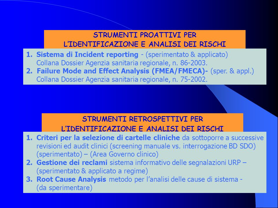 STRUMENTI PROATTIVI PER LIDENTIFICAZIONE E ANALISI DEI RISCHI 1.Sistema di Incident reporting - (sperimentato & applicato) Collana Dossier Agenzia san