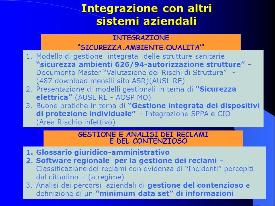 Integrazione con altri sistemi aziendali INTEGRAZIONE SICUREZZA,AMBIENTE,QUALITA 1.Modello di gestione integrata delle strutture sanitarie sicurezza a