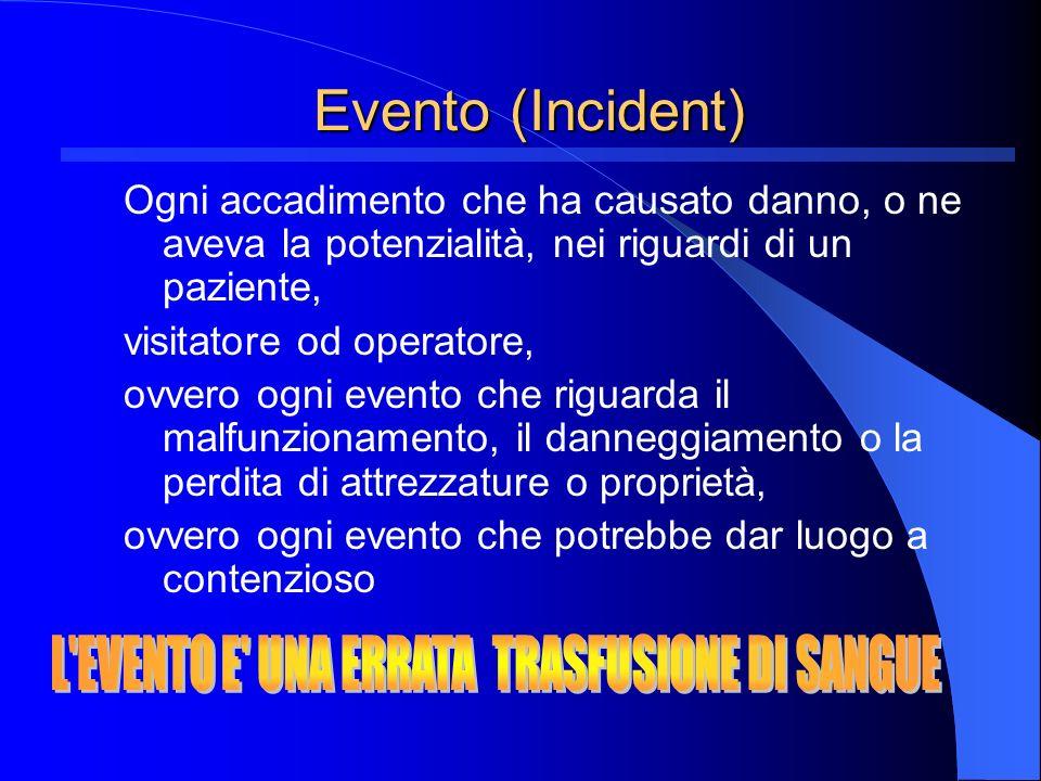 Evento (Incident) Ogni accadimento che ha causato danno, o ne aveva la potenzialità, nei riguardi di un paziente, visitatore od operatore, ovvero ogni
