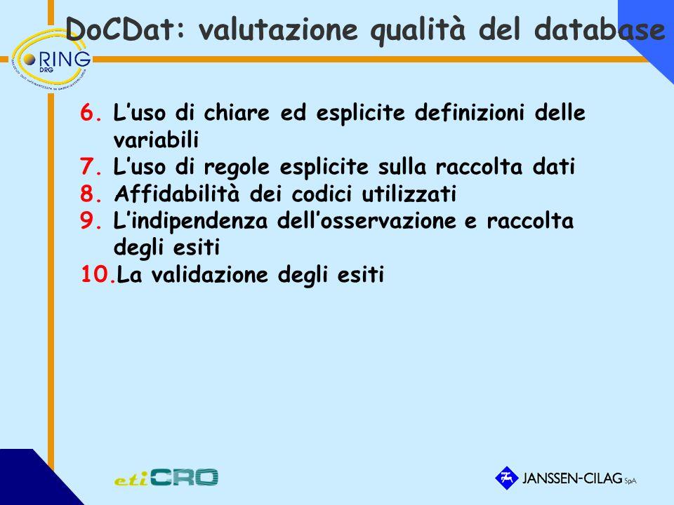 DoCDat: valutazione qualità del database 6.Luso di chiare ed esplicite definizioni delle variabili 7.Luso di regole esplicite sulla raccolta dati 8.Affidabilità dei codici utilizzati 9.Lindipendenza dellosservazione e raccolta degli esiti 10.La validazione degli esiti