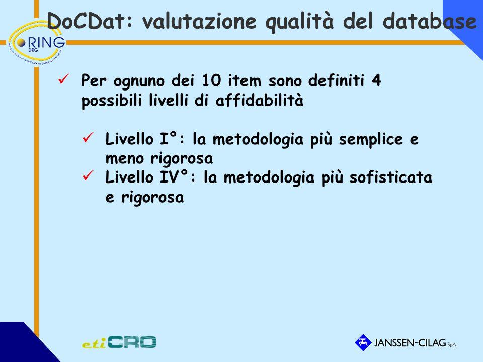 DoCDat: valutazione qualità del database Per ognuno dei 10 item sono definiti 4 possibili livelli di affidabilità Livello I°: la metodologia più semplice e meno rigorosa Livello IV°: la metodologia più sofisticata e rigorosa