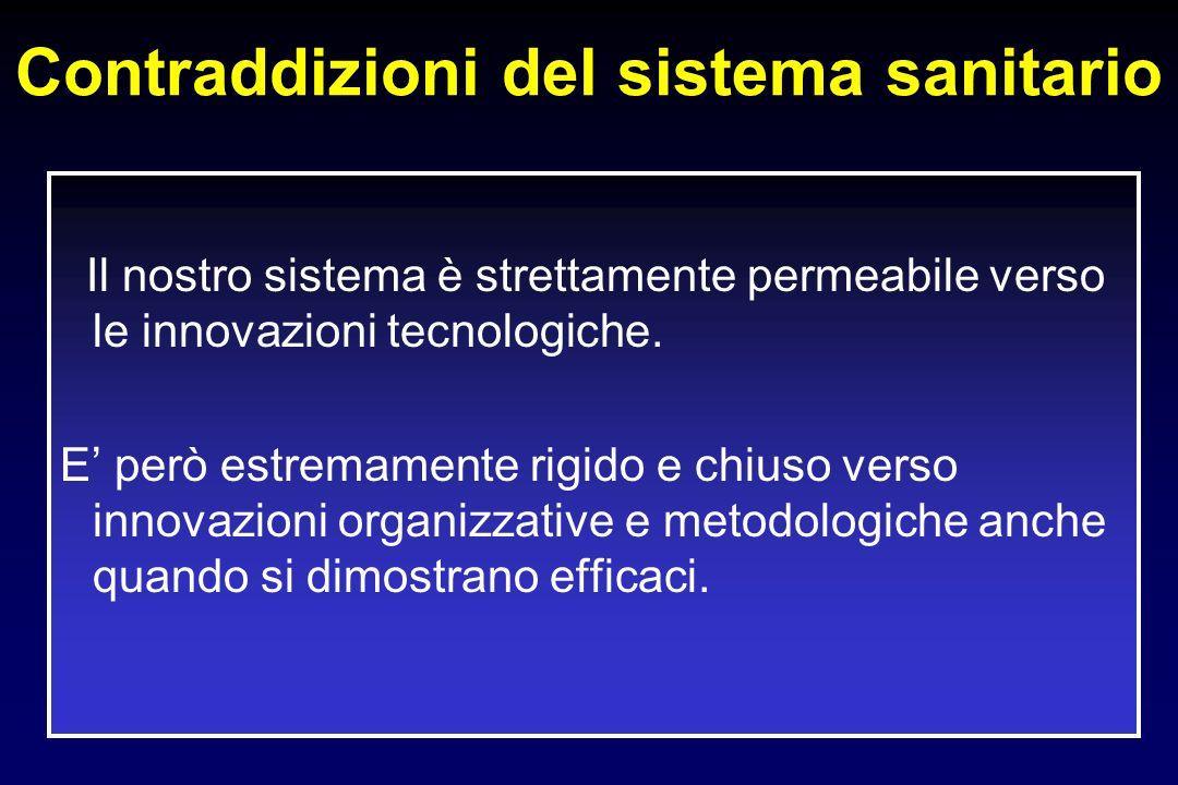 Contraddizioni del sistema sanitario Il nostro sistema è strettamente permeabile verso le innovazioni tecnologiche.