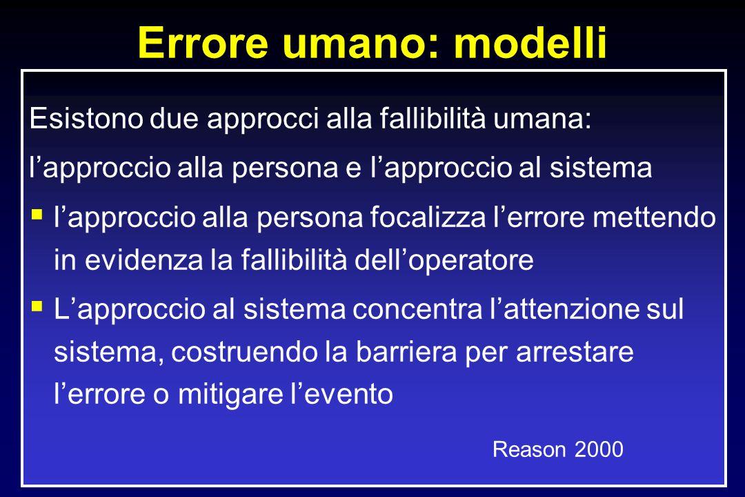 Errore umano: modelli Esistono due approcci alla fallibilità umana: lapproccio alla persona e lapproccio al sistema lapproccio alla persona focalizza