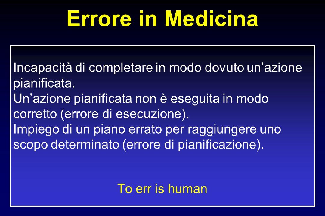 Errore in Medicina Incapacità di completare in modo dovuto unazione pianificata.