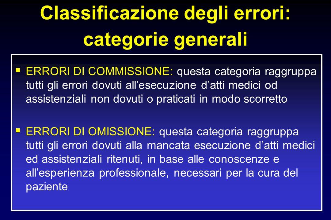 Classificazione degli errori: categorie generali ERRORI DI COMMISSIONE: questa categoria raggruppa tutti gli errori dovuti allesecuzione datti medici