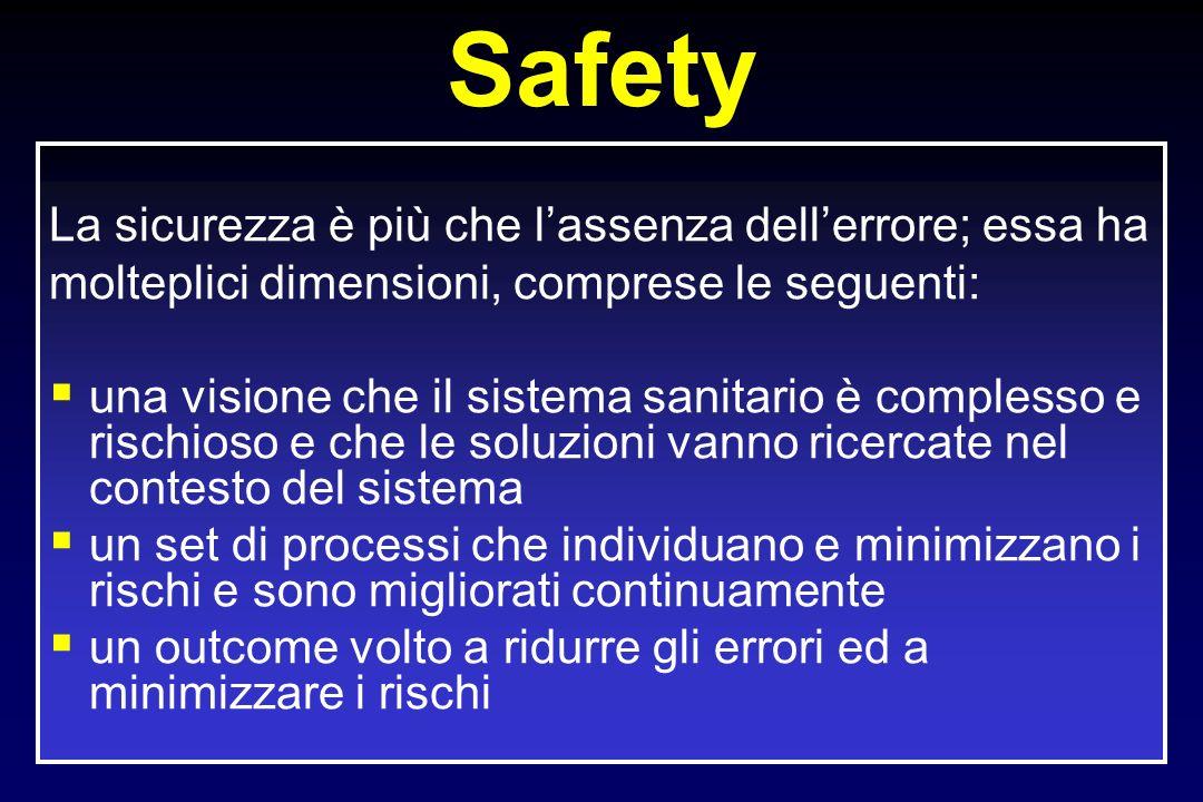 Safety La sicurezza è più che lassenza dellerrore; essa ha molteplici dimensioni, comprese le seguenti: una visione che il sistema sanitario è complesso e rischioso e che le soluzioni vanno ricercate nel contesto del sistema un set di processi che individuano e minimizzano i rischi e sono migliorati continuamente un outcome volto a ridurre gli errori ed a minimizzare i rischi