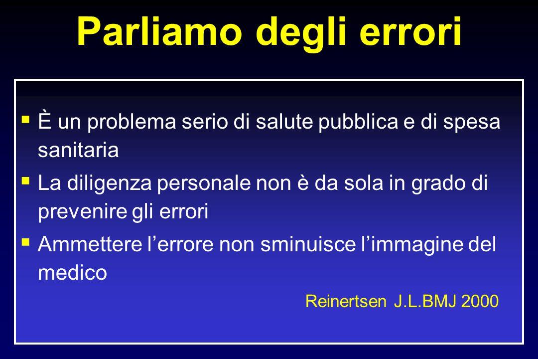 Parliamo degli errori È un problema serio di salute pubblica e di spesa sanitaria La diligenza personale non è da sola in grado di prevenire gli errori Ammettere lerrore non sminuisce limmagine del medico Reinertsen J.L.BMJ 2000