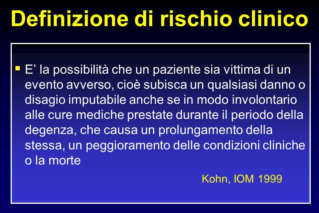 Definizione di rischio clinico E la possibilità che un paziente sia vittima di un evento avverso, cioè subisca un qualsiasi danno o disagio imputabile anche se in modo involontario alle cure mediche prestate durante il periodo della degenza, che causa un prolungamento della stessa, un peggioramento delle condizioni cliniche o la morte Kohn, IOM 1999