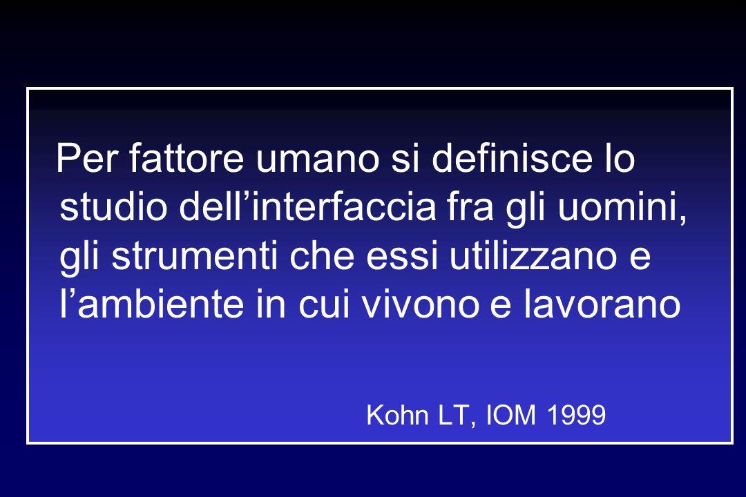 Per fattore umano si definisce lo studio dellinterfaccia fra gli uomini, gli strumenti che essi utilizzano e lambiente in cui vivono e lavorano Kohn L