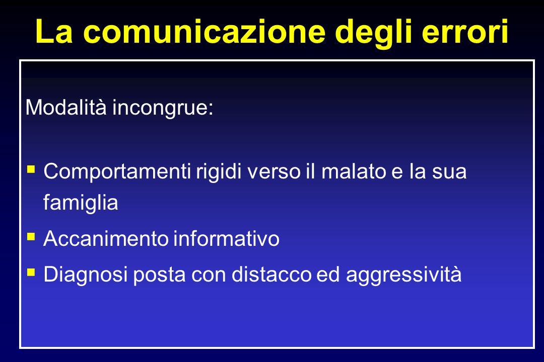 La comunicazione degli errori Modalità incongrue: Comportamenti rigidi verso il malato e la sua famiglia Accanimento informativo Diagnosi posta con distacco ed aggressività