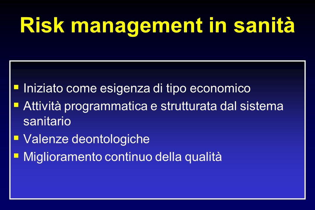 Risk management in sanità Iniziato come esigenza di tipo economico Attività programmatica e strutturata dal sistema sanitario Valenze deontologiche Miglioramento continuo della qualità
