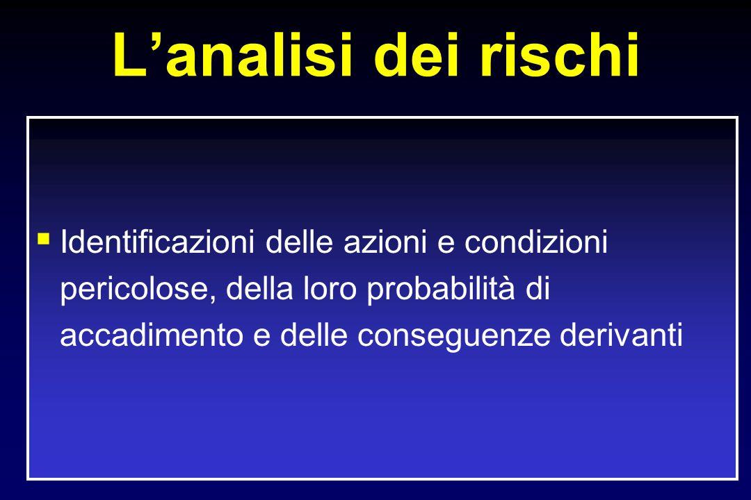 Lanalisi dei rischi Identificazioni delle azioni e condizioni pericolose, della loro probabilità di accadimento e delle conseguenze derivanti