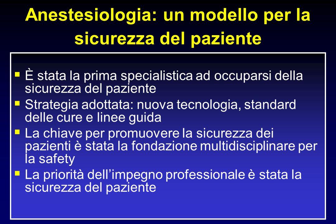 Anestesiologia: un modello per la sicurezza del paziente È stata la prima specialistica ad occuparsi della sicurezza del paziente Strategia adottata: