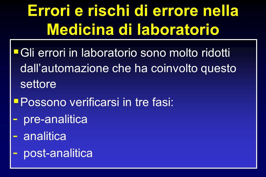 Errori e rischi di errore nella Medicina di laboratorio Gli errori in laboratorio sono molto ridotti dallautomazione che ha coinvolto questo settore Possono verificarsi in tre fasi: - pre-analitica - analitica - post-analitica