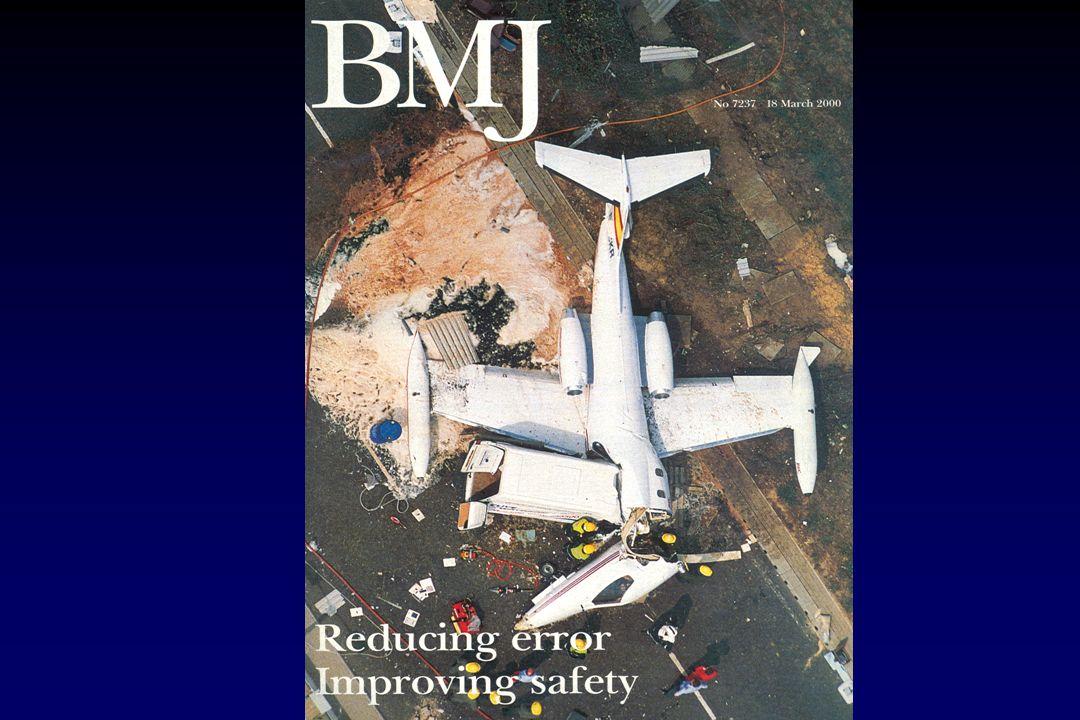 La sicurezza in aviazione Il rischio di morire in un volo aereo: 1967-19761 / 2.000.000 19901 / 9.000.000 ….ed è rimasto invariato, nonostante laumento del servizio.