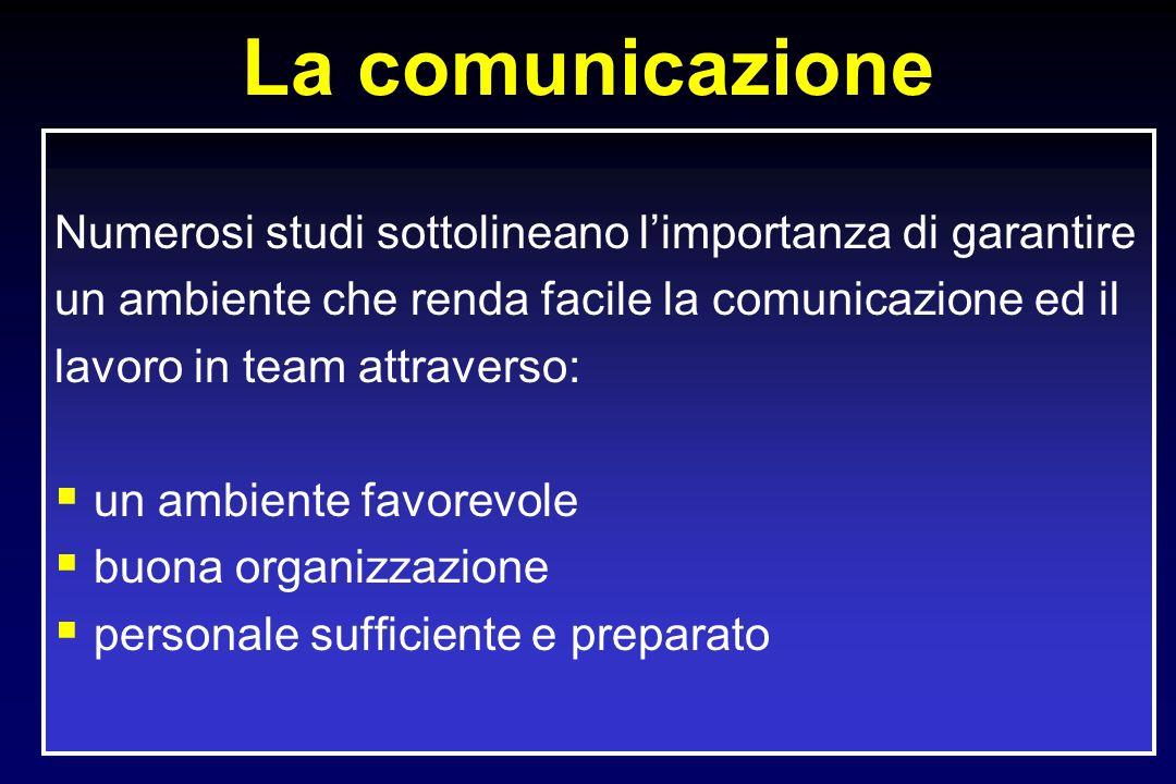La comunicazione Numerosi studi sottolineano limportanza di garantire un ambiente che renda facile la comunicazione ed il lavoro in team attraverso: un ambiente favorevole buona organizzazione personale sufficiente e preparato