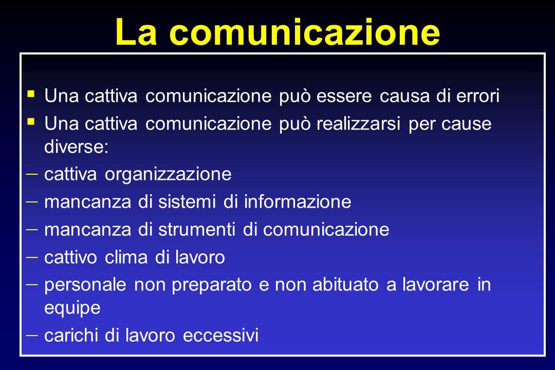 La comunicazione Una cattiva comunicazione può essere causa di errori Una cattiva comunicazione può realizzarsi per cause diverse: cattiva organizzazi