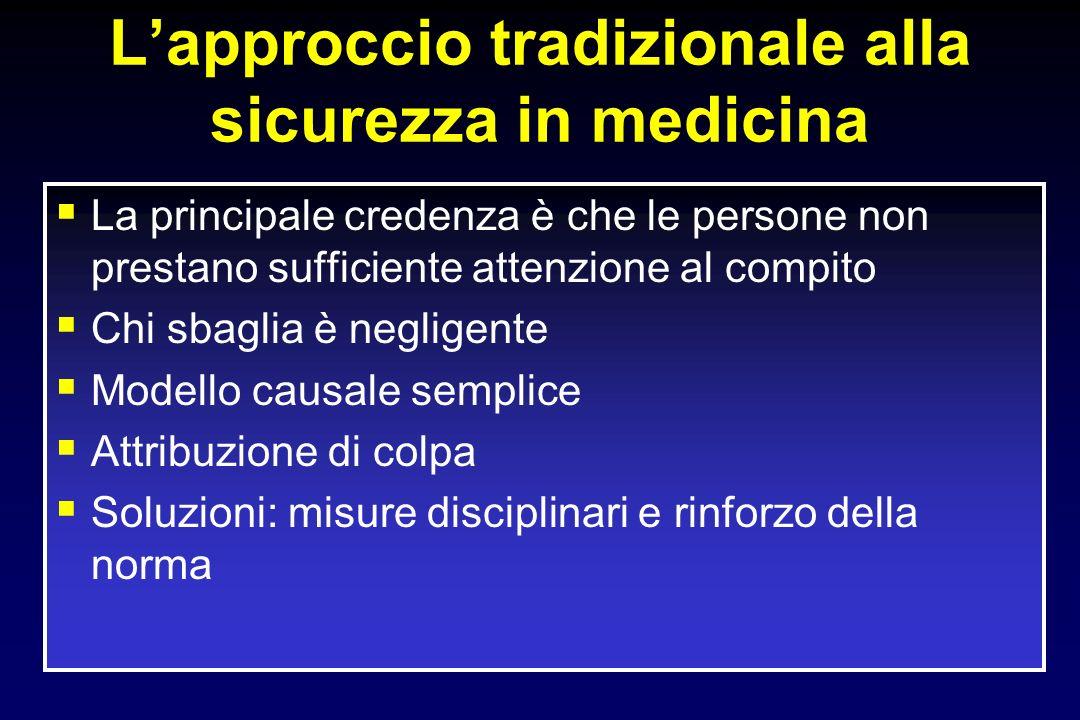 Lapproccio tradizionale alla sicurezza in medicina La principale credenza è che le persone non prestano sufficiente attenzione al compito Chi sbaglia