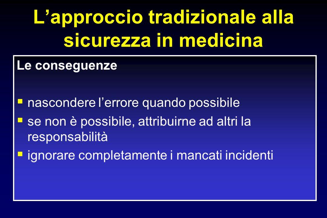Lapproccio tradizionale alla sicurezza in medicina Le conseguenze nascondere lerrore quando possibile se non è possibile, attribuirne ad altri la resp