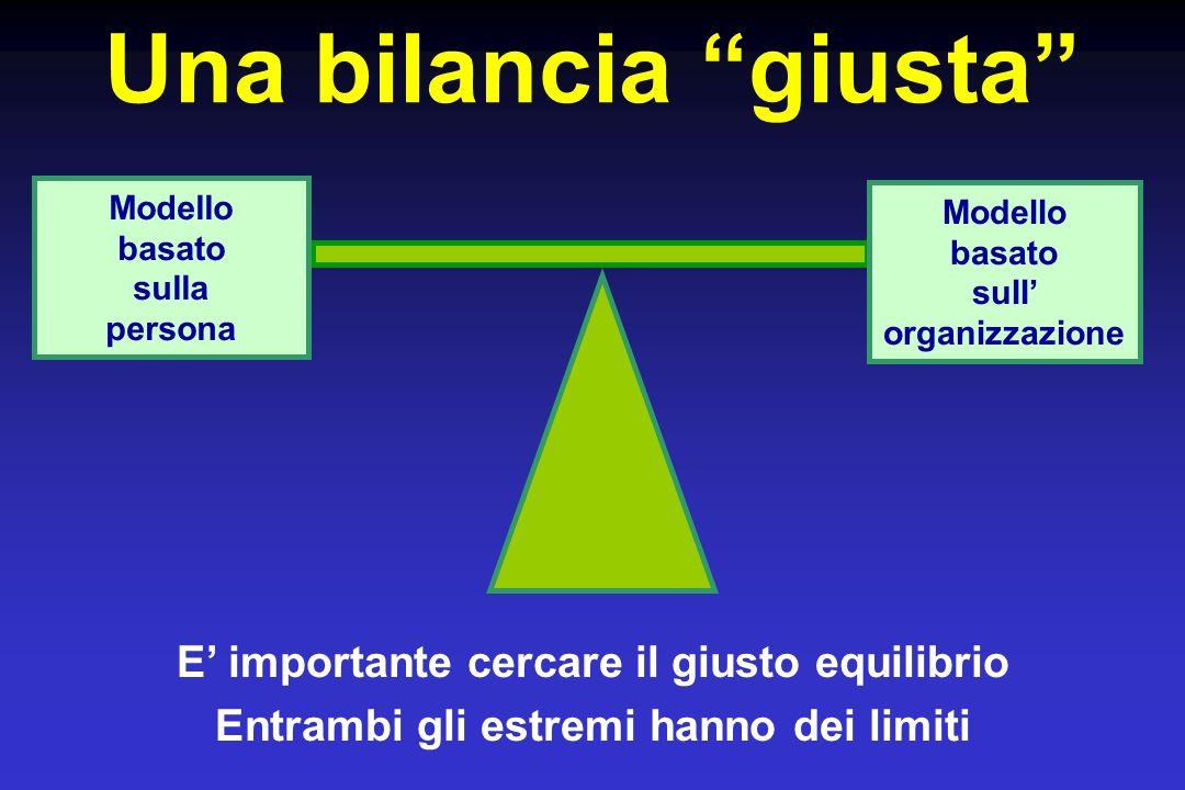 Modello basato sulla persona Modello basato sull organizzazione Una bilancia giusta E importante cercare il giusto equilibrio Entrambi gli estremi hanno dei limiti