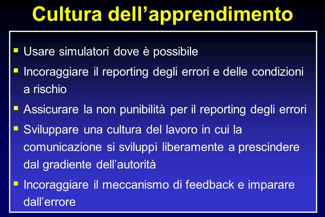 Cultura dellapprendimento Usare simulatori dove è possibile Incoraggiare il reporting degli errori e delle condizioni a rischio Assicurare la non puni