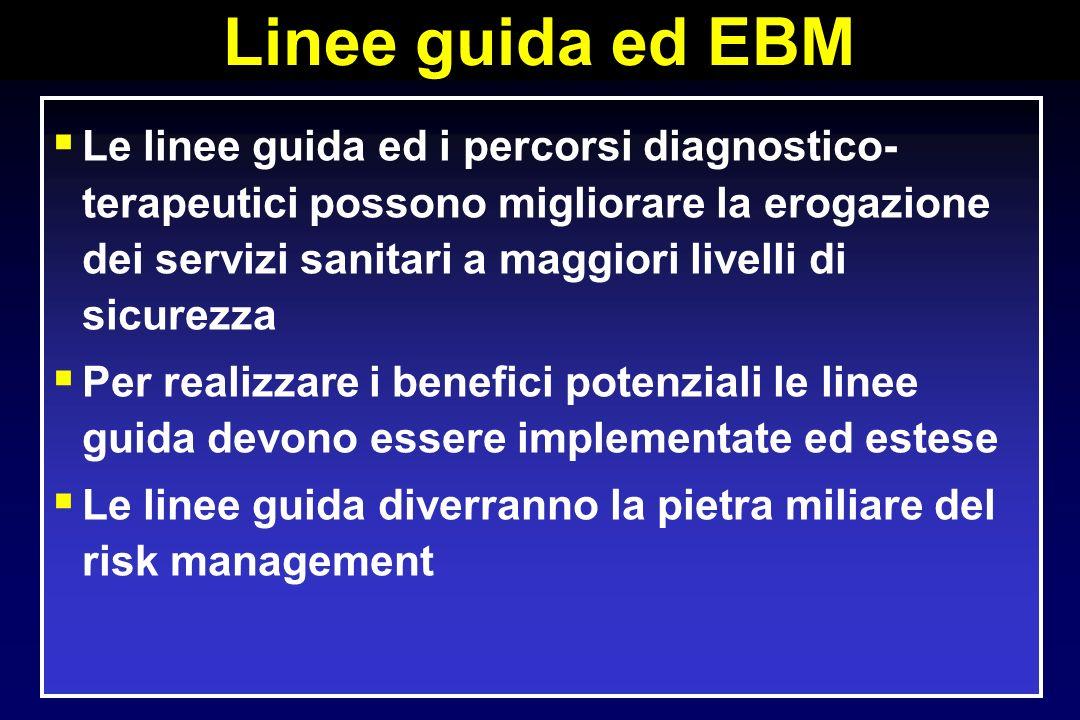 Linee guida ed EBM Le linee guida ed i percorsi diagnostico- terapeutici possono migliorare la erogazione dei servizi sanitari a maggiori livelli di sicurezza Per realizzare i benefici potenziali le linee guida devono essere implementate ed estese Le linee guida diverranno la pietra miliare del risk management