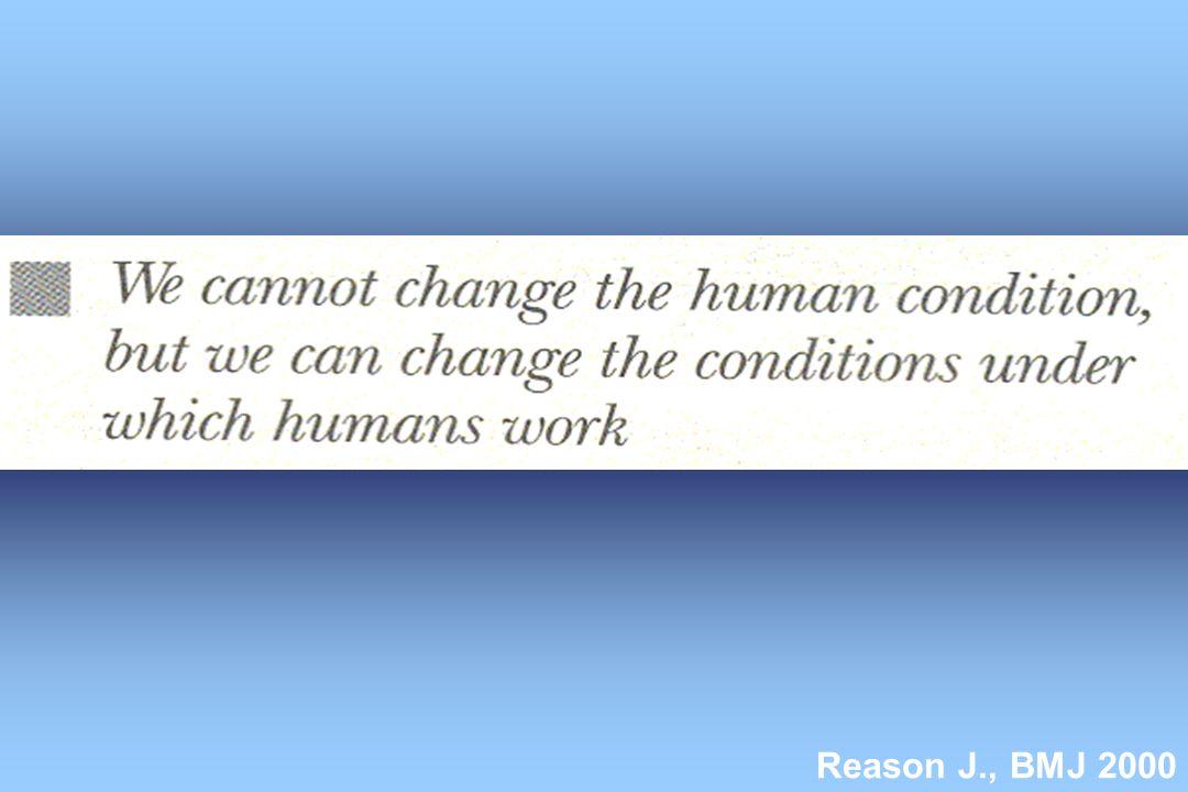 Reason J., BMJ 2000