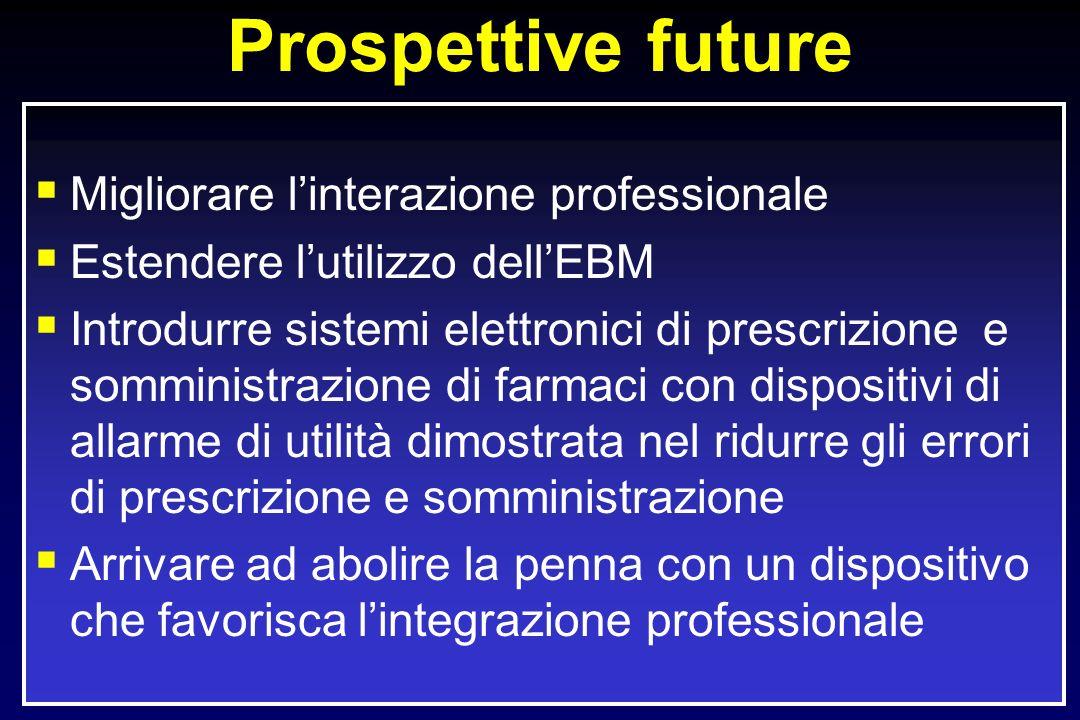 Prospettive future Migliorare linterazione professionale Estendere lutilizzo dellEBM Introdurre sistemi elettronici di prescrizione e somministrazione