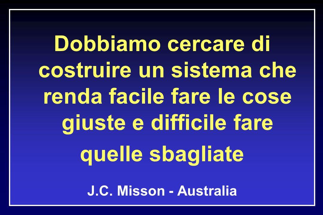 Dobbiamo cercare di costruire un sistema che renda facile fare le cose giuste e difficile fare quelle sbagliate J.C. Misson - Australia