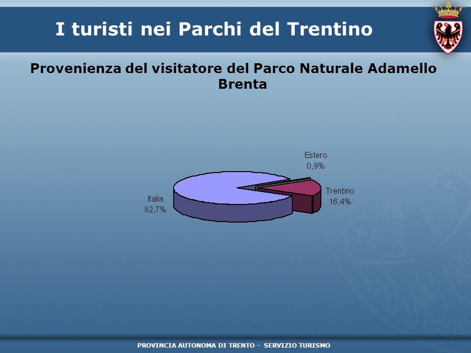 PROVINCIA AUTONOMA DI TRENTO - SERVIZIO TURISMO I turisti nei Parchi del Trentino Provenienza del visitatore del Parco Naturale Adamello Brenta