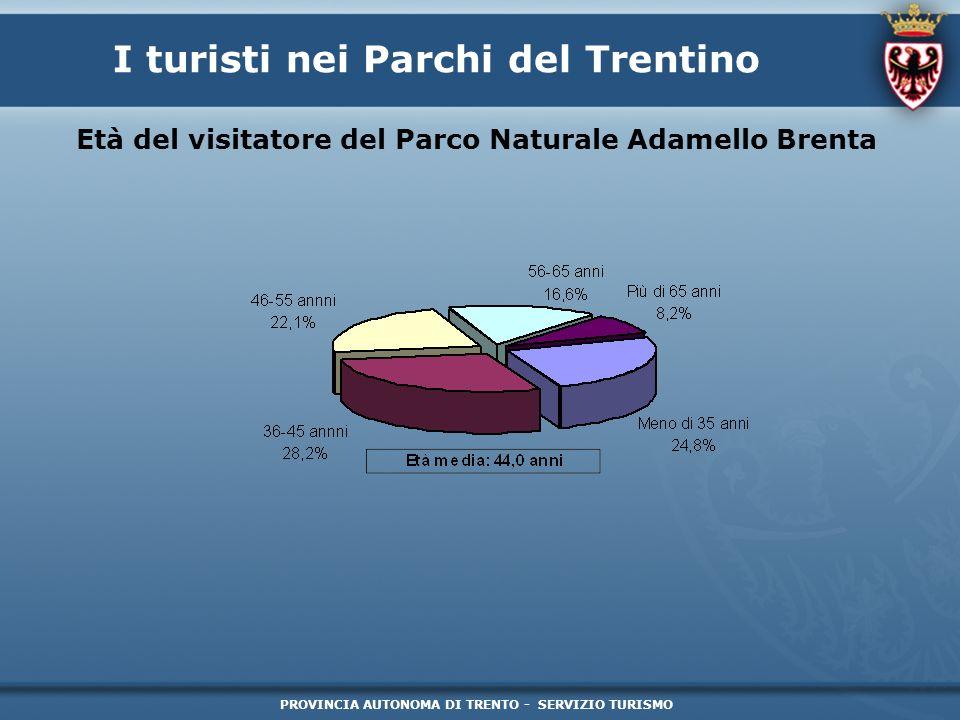 PROVINCIA AUTONOMA DI TRENTO - SERVIZIO TURISMO I turisti nei Parchi del Trentino Età del visitatore del Parco Naturale Adamello Brenta