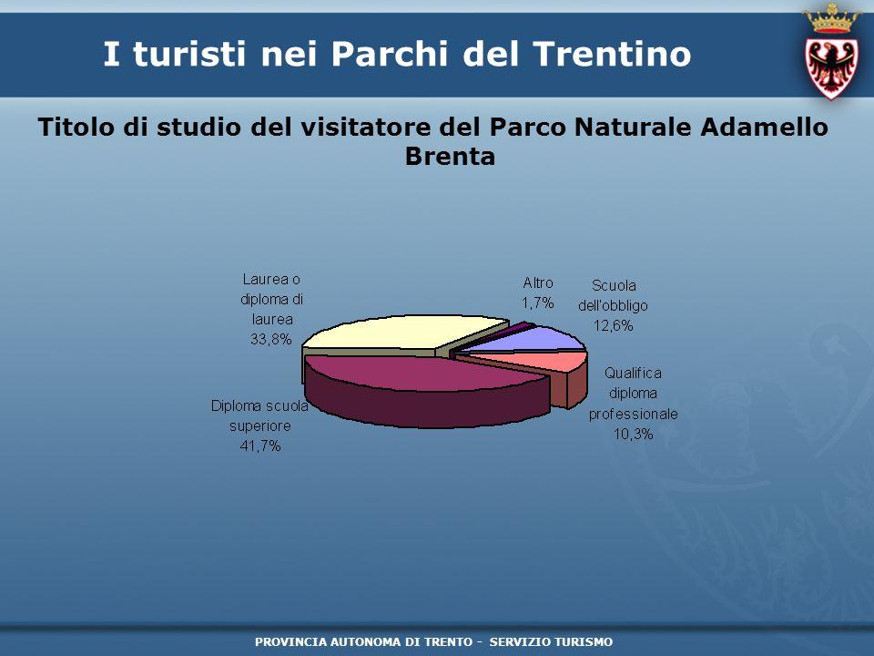 PROVINCIA AUTONOMA DI TRENTO - SERVIZIO TURISMO I turisti nei Parchi del Trentino Titolo di studio del visitatore del Parco Naturale Adamello Brenta