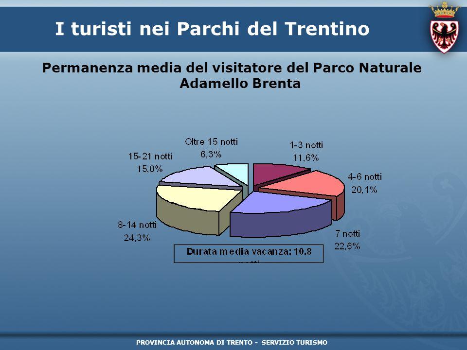 PROVINCIA AUTONOMA DI TRENTO - SERVIZIO TURISMO I turisti nei Parchi del Trentino Permanenza media del visitatore del Parco Naturale Adamello Brenta