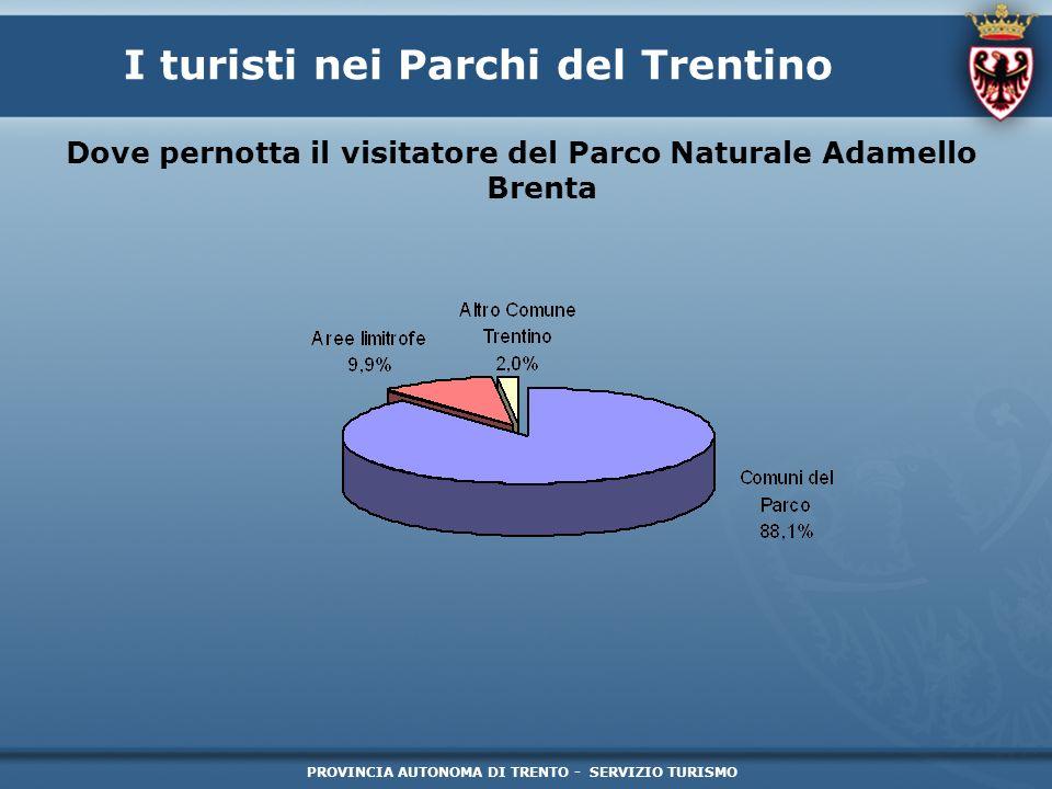 PROVINCIA AUTONOMA DI TRENTO - SERVIZIO TURISMO I turisti nei Parchi del Trentino Dove pernotta il visitatore del Parco Naturale Adamello Brenta