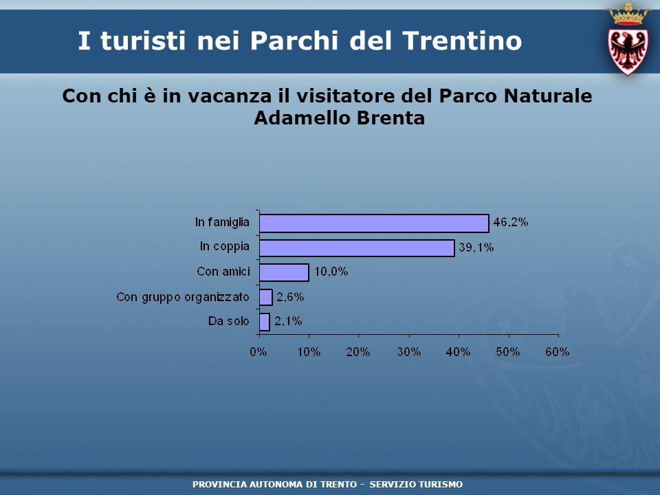 PROVINCIA AUTONOMA DI TRENTO - SERVIZIO TURISMO I turisti nei Parchi del Trentino Con chi è in vacanza il visitatore del Parco Naturale Adamello Brent