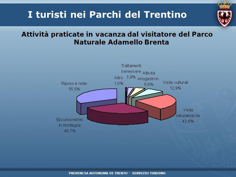 PROVINCIA AUTONOMA DI TRENTO - SERVIZIO TURISMO I turisti nei Parchi del Trentino Attività praticate in vacanza dal visitatore del Parco Naturale Adam