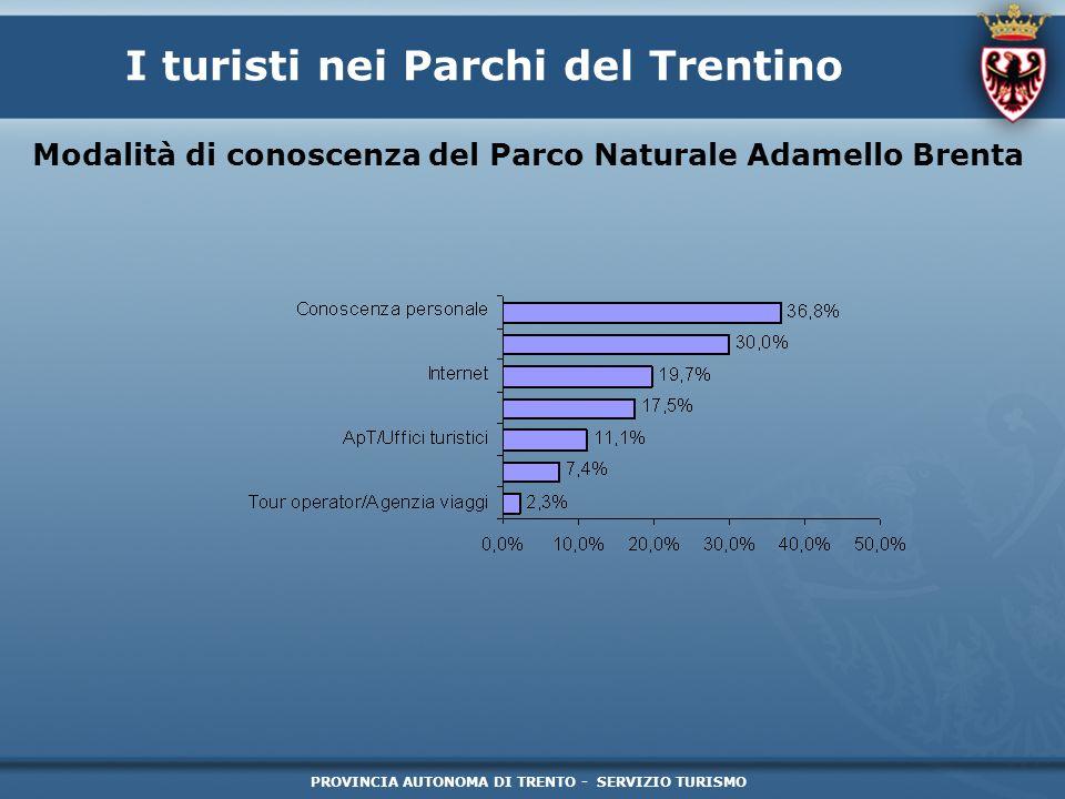 PROVINCIA AUTONOMA DI TRENTO - SERVIZIO TURISMO I turisti nei Parchi del Trentino Modalità di conoscenza del Parco Naturale Adamello Brenta